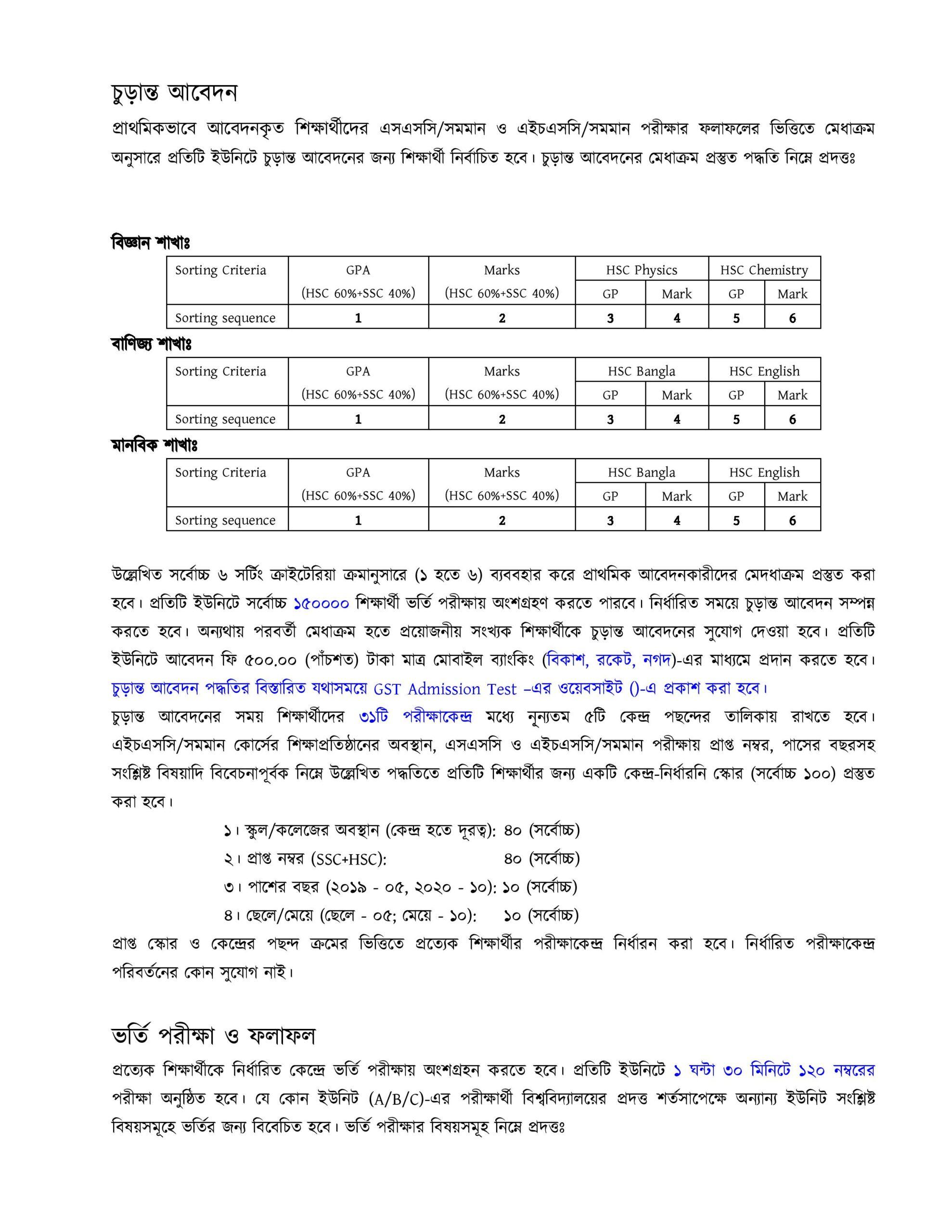 GST Admission Circular 2021